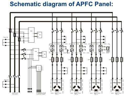 Electrical Panels Diagrams on main circuit breaker panel