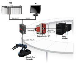 Automation System Integrators In Ahmedabad Gujarat Get