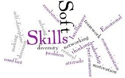 soft skill trainer soft skill training service program overview