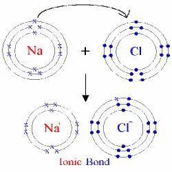 sodium2.jpg