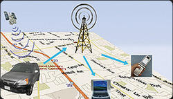 Industrial Transport Tracking