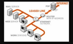 Internet Connection For Corporate