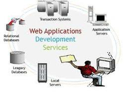 Application Design, Development, and Implementation