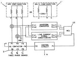 Macc Motor Design Software, used in pump manufacturing industry to make designs