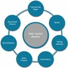 Corporate Debt Capital Markets