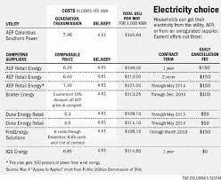 Electric Bill Printing Service