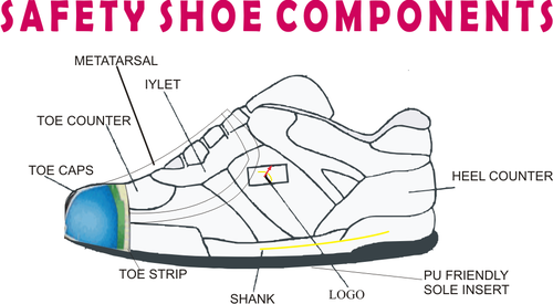 Safety Shoe Components View Specifications Amp Details Of