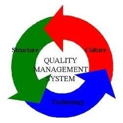 quality management system application The proficy plant applications quality management module ensures consistent quality in your products, giving you the real-time trends, statistics, and notifications to control quality levels while keeping up with the speed of your business.