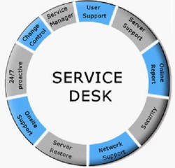 Desk Management Service