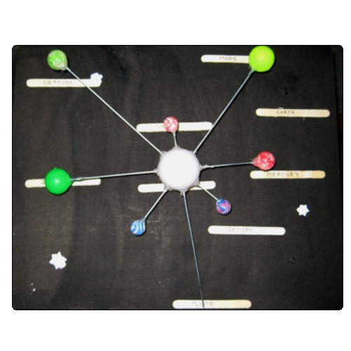 Solar System Nine Planets For Science Projects