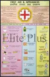 Outline of First Aid & Appliances Charts