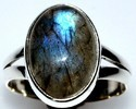 Labradorite Gemstone Silver Ring