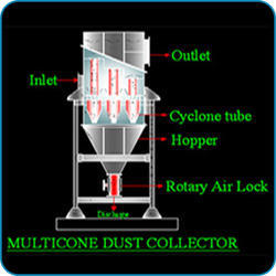 Multi Cyclone Dust Collector Manufacturers Suppliers