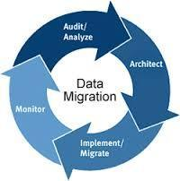 Legacy Data Migration services