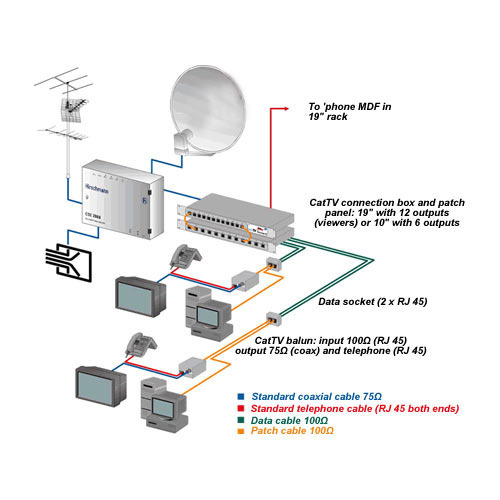 low voltage systems public announcement and music system rh indiamart com Army Matv Diagram Matv System Diagram