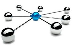 Relationship Marketing Services