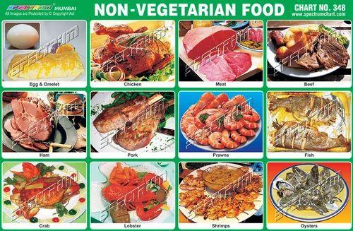non veg images for chart: Non vegetarian food chart skylark printers manufacturer in