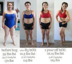 холерики диета или как похудеть за 12 дней: amenfracin