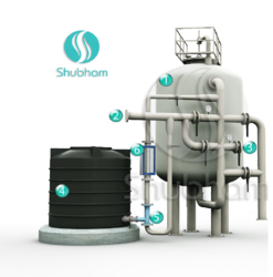 Water Softening Units