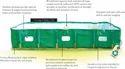 Rectangular Vermi Compost Bed