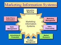marketing information system pdf