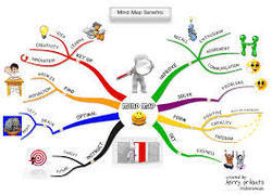 Make My Business Map, Map Making Services - Riddhi ... Make Map With Multiple Locations on map taipei, map buenos aires, map columbus, map mobile, map tokyo, map venice, map berlin, map sydney, map france, map central, map spain, map victoria, map edinburgh, map bangkok, map amsterdam, map nashville, map austin, map singapore, map valencia, map ireland,