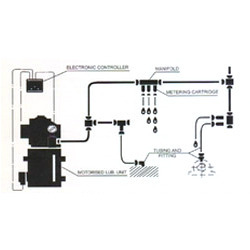 Schematic Lubrication System