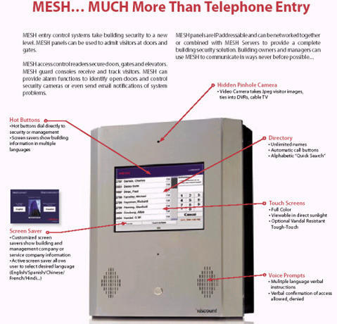 Apartment Security Management Systems - Krish Microsystems Private