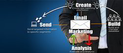 Email Template Designing Service