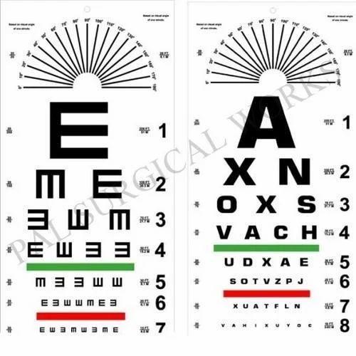 Vision Chart At Rs 650 Piece Vision Chart Id 8572471388