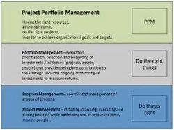 Constant Portfolio Tracking