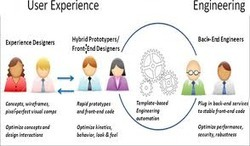 Front End Engineering Design Services
