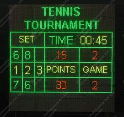 Tri Color LED Scoreboard