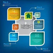template design and banner design service provider web for expertz