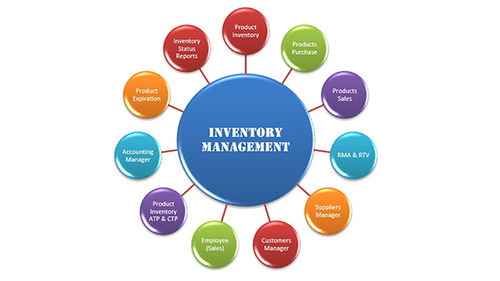 inventory management in nokia company Operation management nokia - download as powerpoint presentation (ppt / pptx), pdf file (pdf), text file (txt) or view presentation slides online.