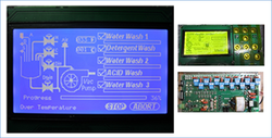 Industrial Control System For Dairy Electronics