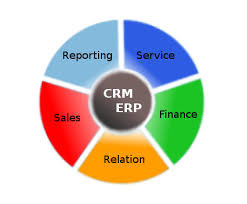 CRM & ERP Solutions