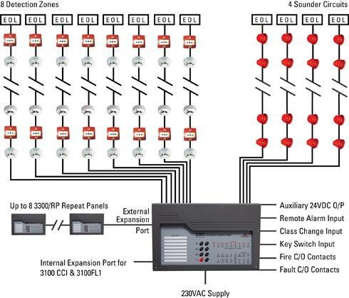 home fire alarm wiring diagram fire alarm circuit wiring diagram: Basic Alarm Wiring Diagram at e-platina.org
