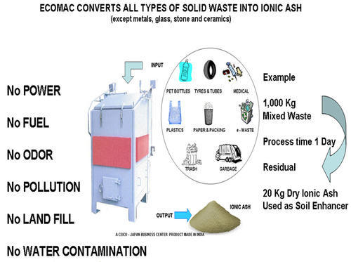 Waste Disposal Machine View Specifications Amp Details Of