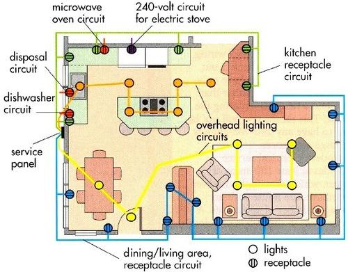 Electrical layout plan dr