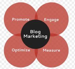 Blog Marketing Service