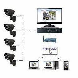 IP CCTV Cameras