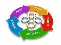 Implementation Services (Enterprise Solutions)
