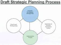 Process Planning Services