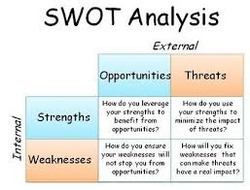 Swot analysis in medical tourism