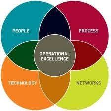 Operational excellence services in india operational excellence services thecheapjerseys Images