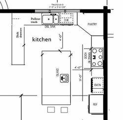 Kitchen Layout Planning & Designing