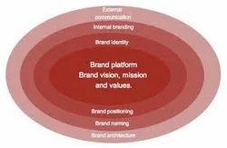 Brand Communication Services