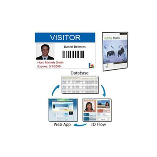 Visitor Management Systems Visitor Management Software व ज टर म न जम ट स स टम व ज टर प रब धन स स टम In Ulsoor Bengaluru Titan Security Solutions Id 6737243212