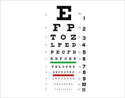 Vision Acuity Testing